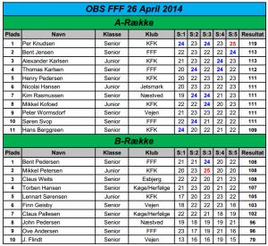OBS April 2014